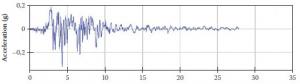 رکورد ثبت شده زلزله نوث ریچ