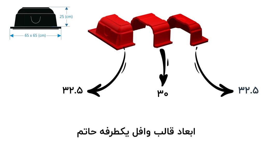 ابعاد قالب وافل یک طرفه