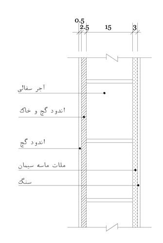 طراحی سازه سقف وافل